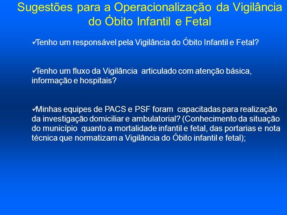Sugestões para a Operacionalização da Vigilância do Óbito Infantil e Fetal Estou articulado(a) com os hospitais (Comitês hospitalares, núcleos de Vigilância, CCIH) para a realização da investigação hospitalar.
