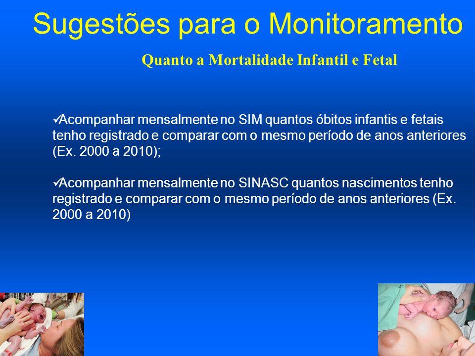 Sugestões para o Monitoramento Acompanhar mensalmente no SIM quantos óbitos infantis e fetais tenho registrado e comparar com o mesmo período de anos