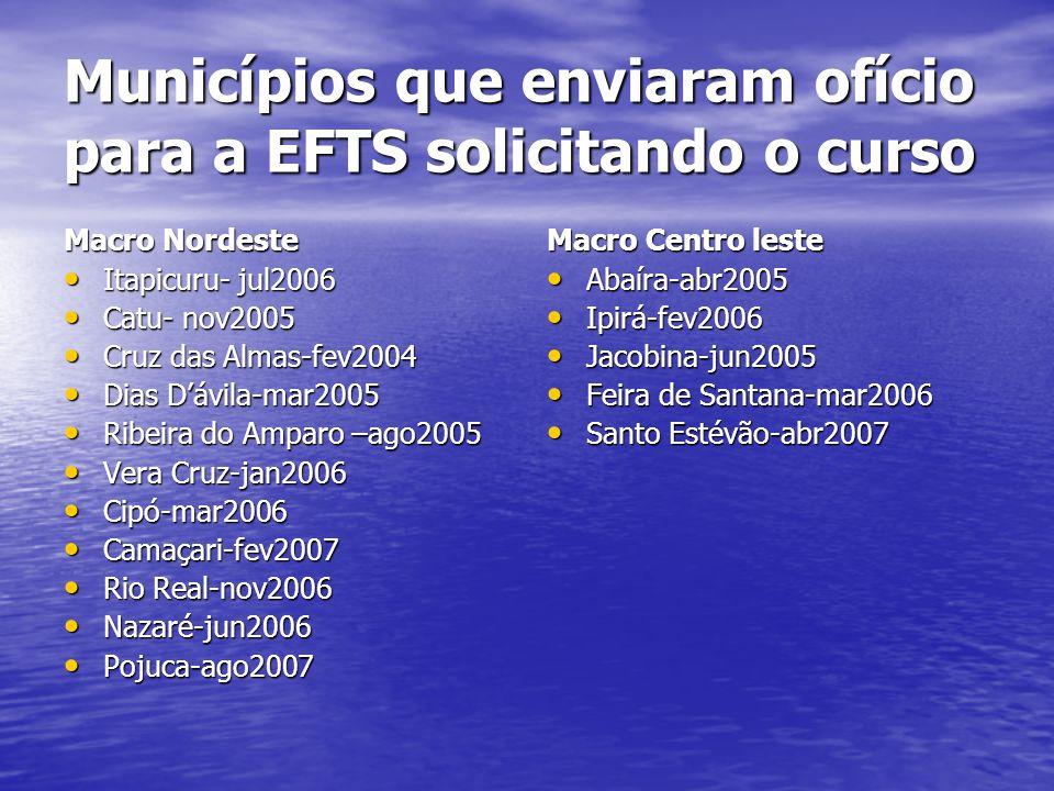 Municípios que enviaram ofício para a EFTS solicitando o curso Macro Extremo Sul Mucuri-abr2006 Mucuri-abr2006 Itamaraju-jun2005 Itamaraju-jun2005 Macro Norte Pindobaçu-jul2005 Pindobaçu-jul2005 S.