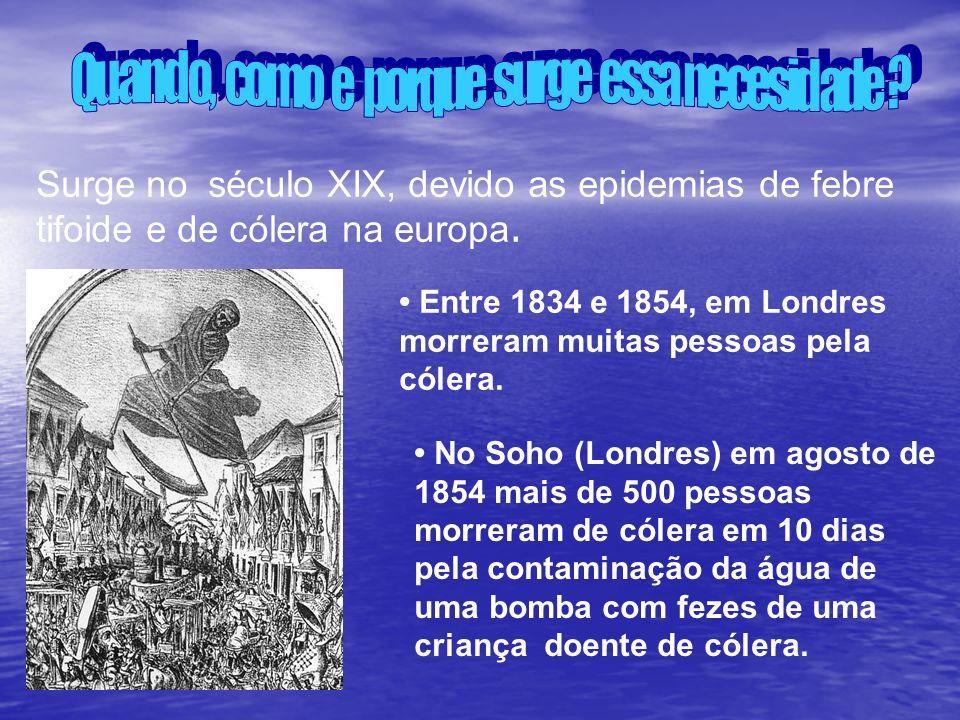 Surge no século XIX, devido as epidemias de febre tifoide e de cólera na europa. Entre 1834 e 1854, em Londres morreram muitas pessoas pela cólera. No