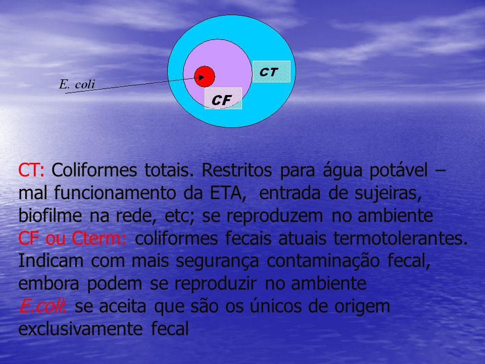 CT: Coliformes totais. Restritos para água potável – mal funcionamento da ETA, entrada de sujeiras, biofilme na rede, etc; se reproduzem no ambiente C