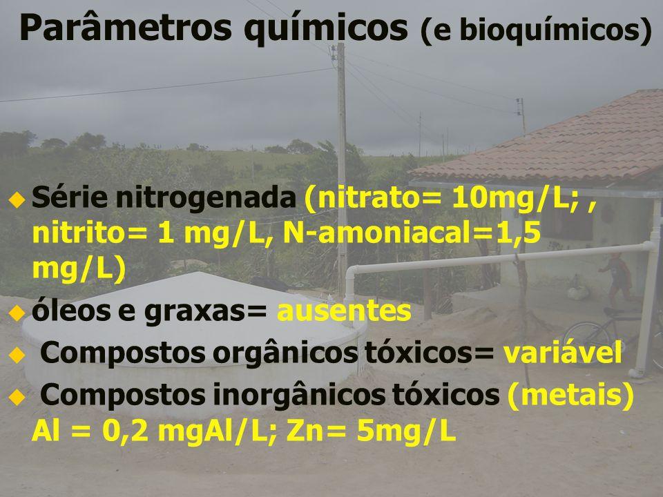 Parâmetros químicos (e bioquímicos) Série nitrogenada (nitrato= 10mg/L;, nitrito= 1 mg/L, N-amoniacal=1,5 mg/L) óleos e graxas= ausentes Compostos org