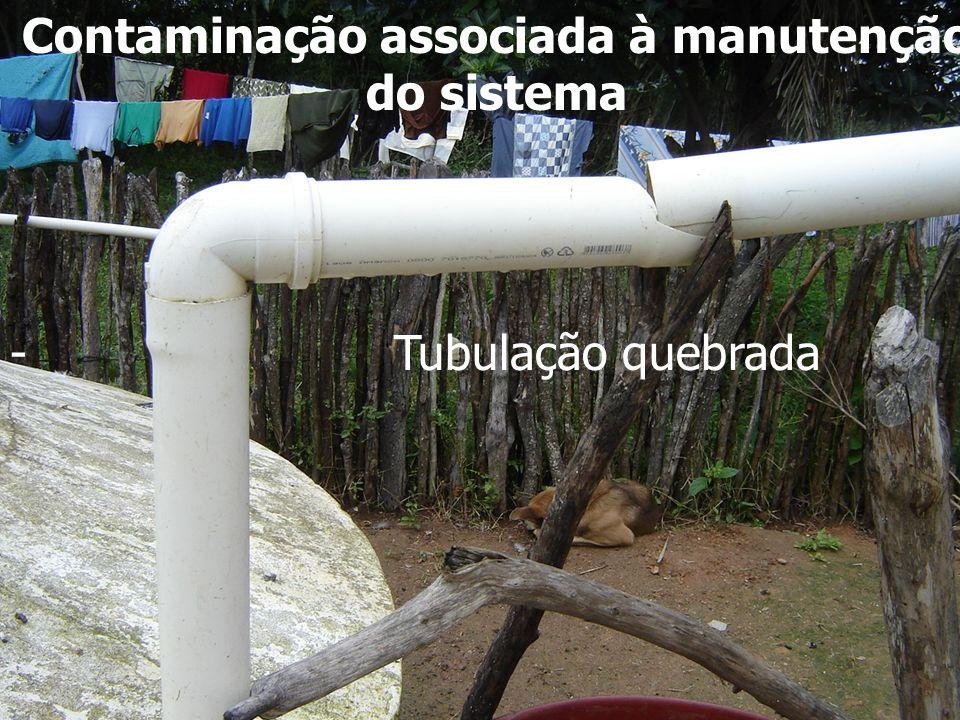 Contaminação associada à manutenção do sistema -Tubulação quebrada