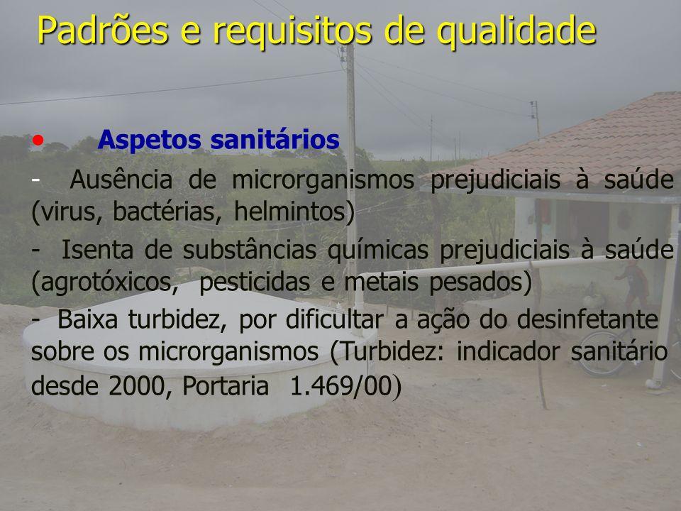 Aspetos sanitários - Ausência de microrganismos prejudiciais à saúde (virus, bactérias, helmintos) - Isenta de substâncias químicas prejudiciais à saú