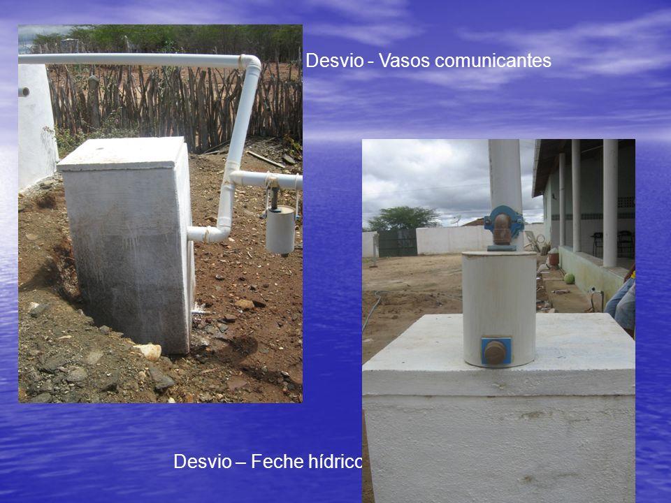Desvio - Vasos comunicantes Desvio – Feche hídrico