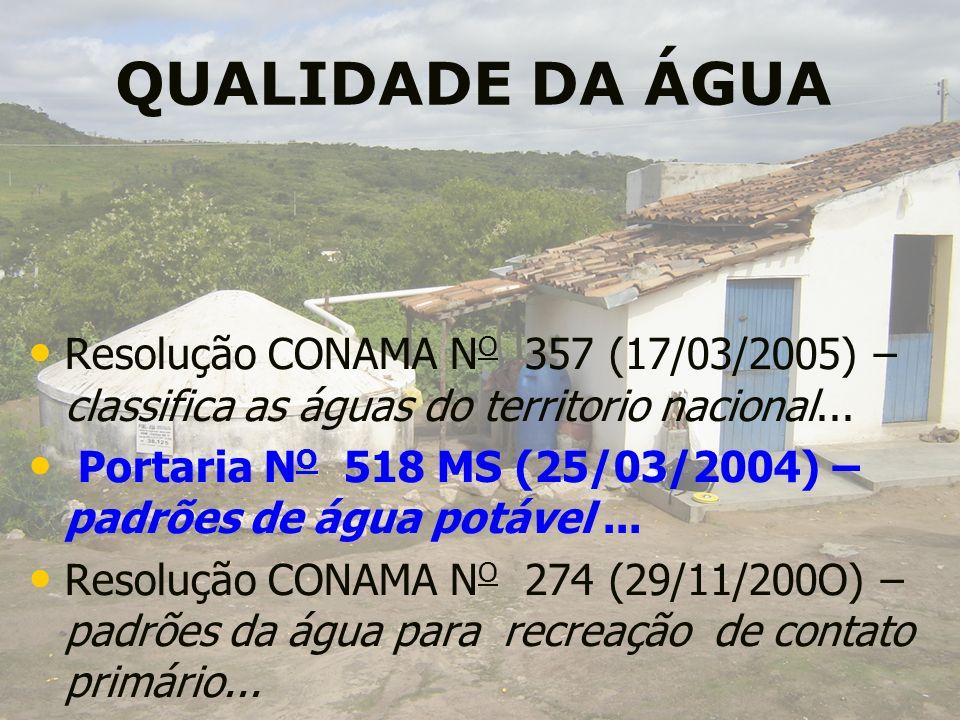 QUALIDADE DA ÁGUA Resolução CONAMA N O 357 (17/03/2005) – classifica as águas do territorio nacional... Portaria N O 518 MS (25/03/2004) – padrões de