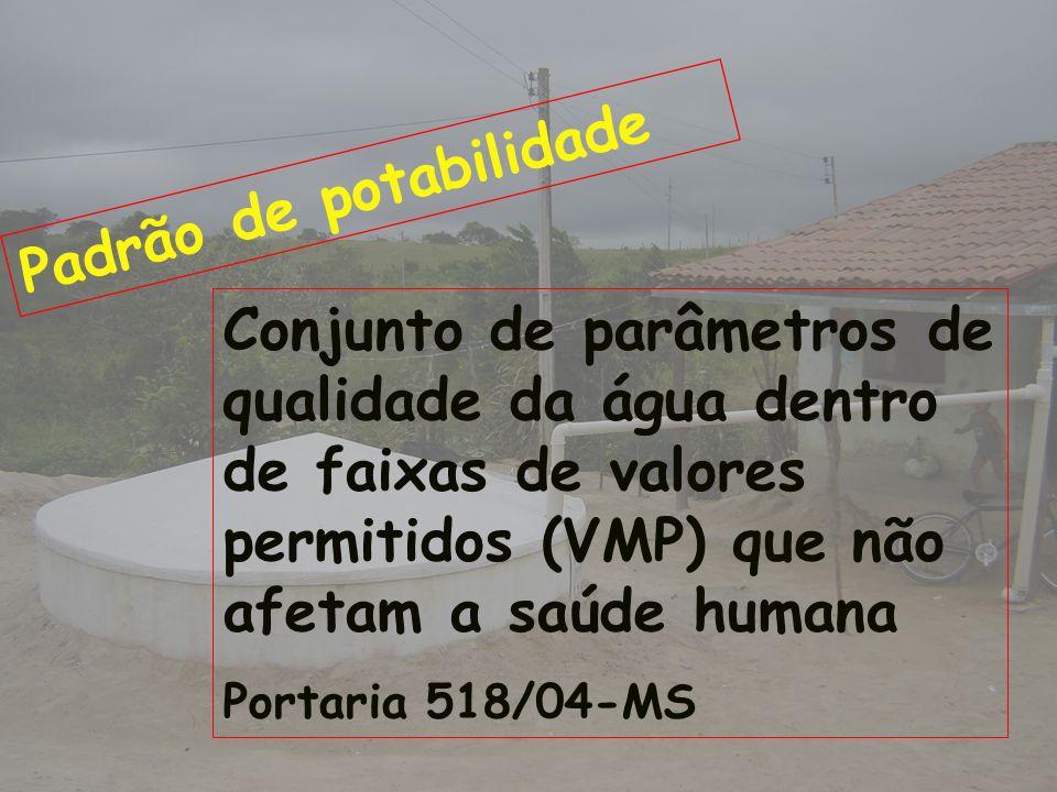 Conjunto de parâmetros de qualidade da água dentro de faixas de valores permitidos (VMP) que não afetam a saúde humana Portaria 518/04-MS Padrão de po