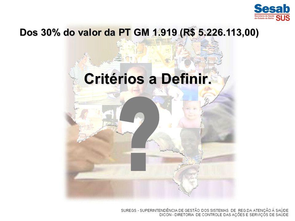 Proposta de Distribuição de Recursos Considerando o Valor da Portaria GM 1.919/2010.