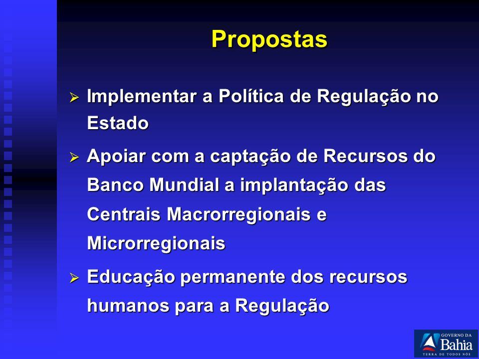 Propostas Implementar a Política de Regulação no Estado Implementar a Política de Regulação no Estado Apoiar com a captação de Recursos do Banco Mundial a implantação das Centrais Macrorregionais e Microrregionais Apoiar com a captação de Recursos do Banco Mundial a implantação das Centrais Macrorregionais e Microrregionais Educação permanente dos recursos humanos para a Regulação Educação permanente dos recursos humanos para a Regulação