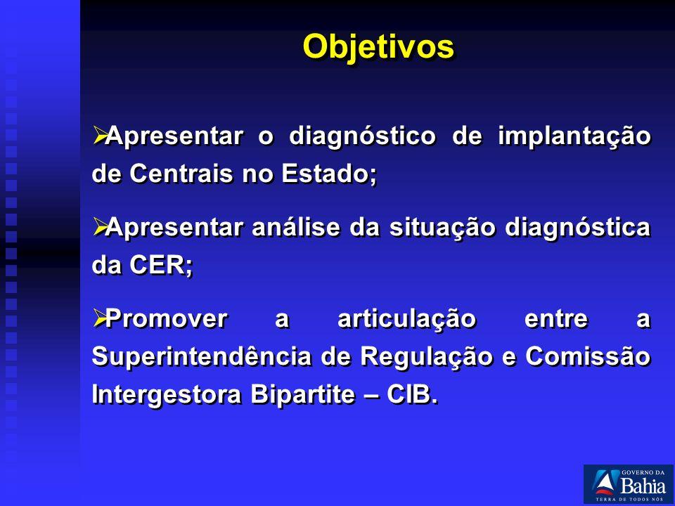 Objetivos Apresentar o diagnóstico de implantação de Centrais no Estado; Apresentar análise da situação diagnóstica da CER; Promover a articulação entre a Superintendência de Regulação e Comissão Intergestora Bipartite – CIB.