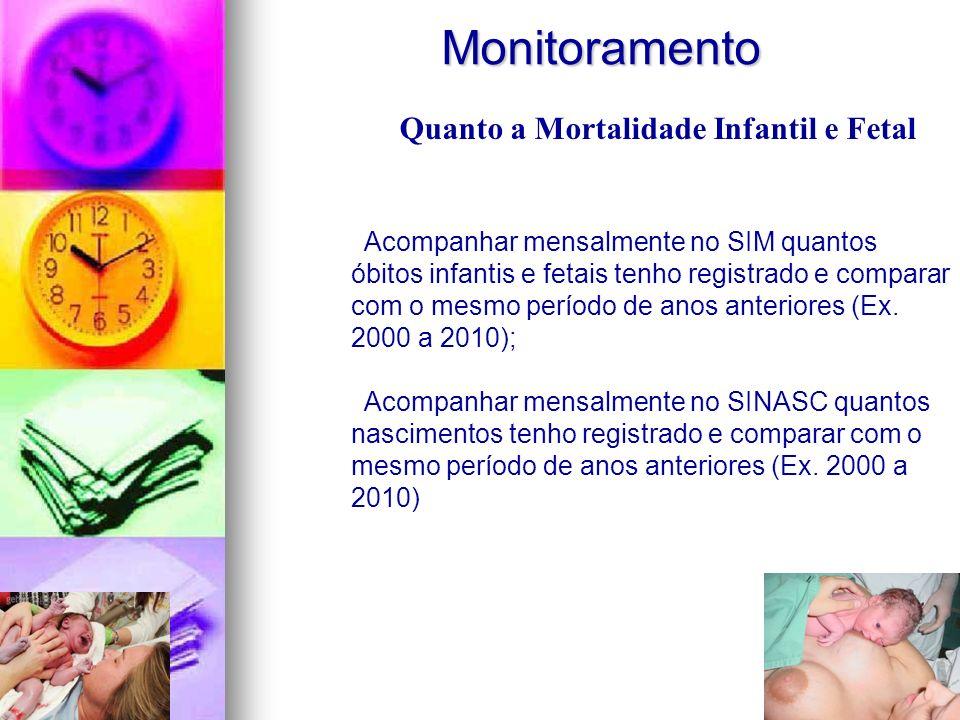 Acompanhar mensalmente no SIM quantos óbitos infantis e fetais tenho registrado e comparar com o mesmo período de anos anteriores (Ex. 2000 a 2010); A