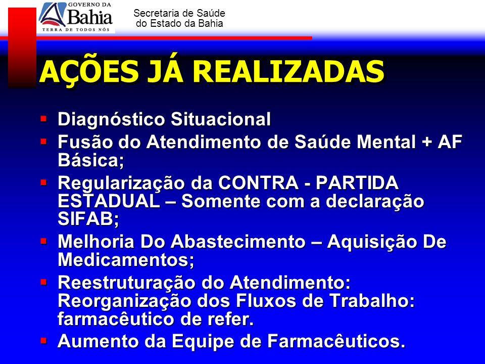 GOVERNO DA BAHIA Secretaria de Saúde do Estado da Bahia AÇÕES JÁ REALIZADAS Diagnóstico Situacional Diagnóstico Situacional Fusão do Atendimento de Sa