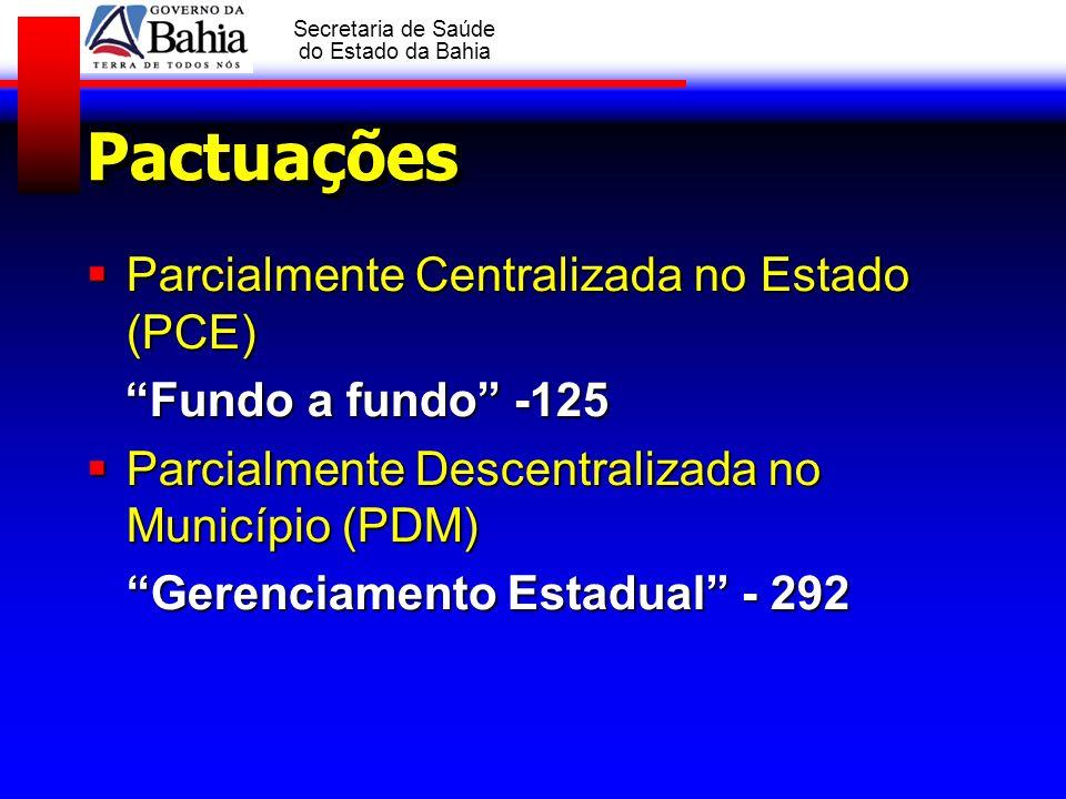 GOVERNO DA BAHIA Secretaria de Saúde do Estado da Bahia PactuaçõesPactuações Parcialmente Centralizada no Estado (PCE) Parcialmente Centralizada no Es
