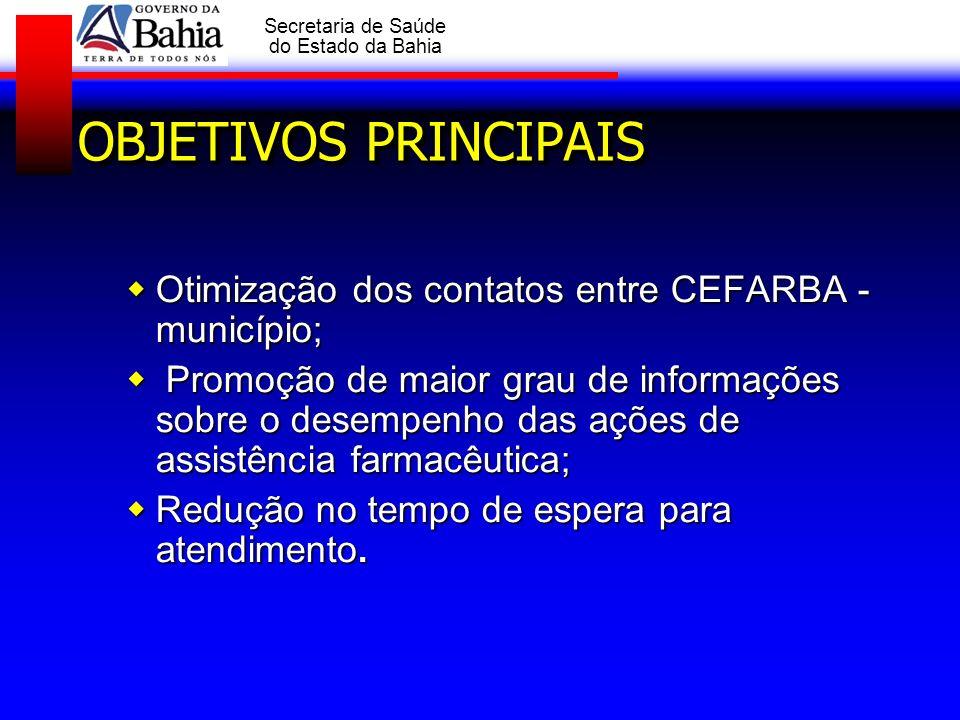 GOVERNO DA BAHIA Secretaria de Saúde do Estado da Bahia OBJETIVOS PRINCIPAIS Otimização dos contatos entre CEFARBA - município; Otimização dos contato