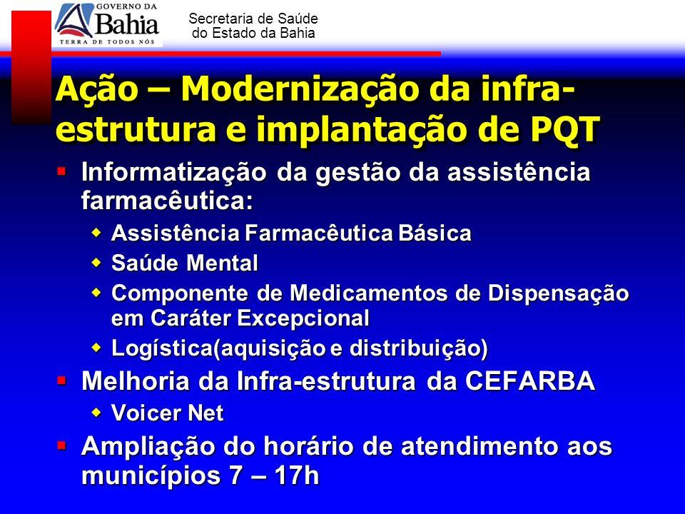 GOVERNO DA BAHIA Secretaria de Saúde do Estado da Bahia Ação – Modernização da infra- estrutura e implantação de PQT Informatização da gestão da assis