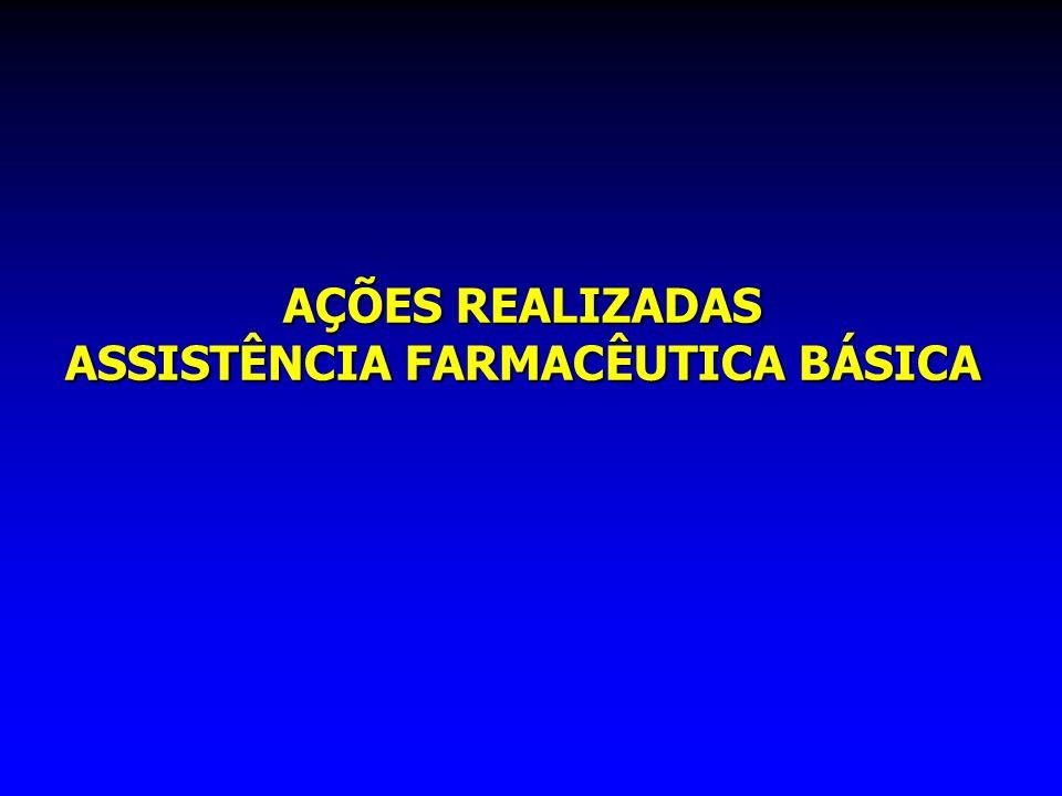 AÇÕES REALIZADAS ASSISTÊNCIA FARMACÊUTICA BÁSICA