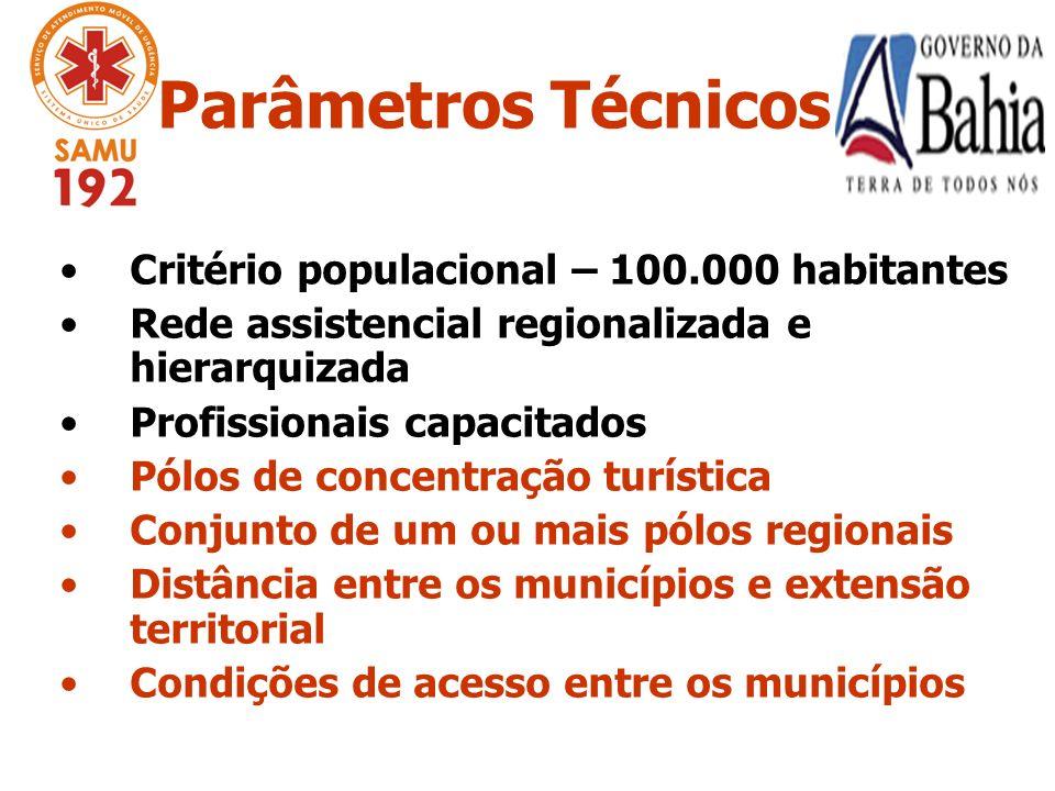 Parâmetros Técnicos Critério populacional – 100.000 habitantes Rede assistencial regionalizada e hierarquizada Profissionais capacitados Pólos de concentração turística Conjunto de um ou mais pólos regionais Distância entre os municípios e extensão territorial Condições de acesso entre os municípios