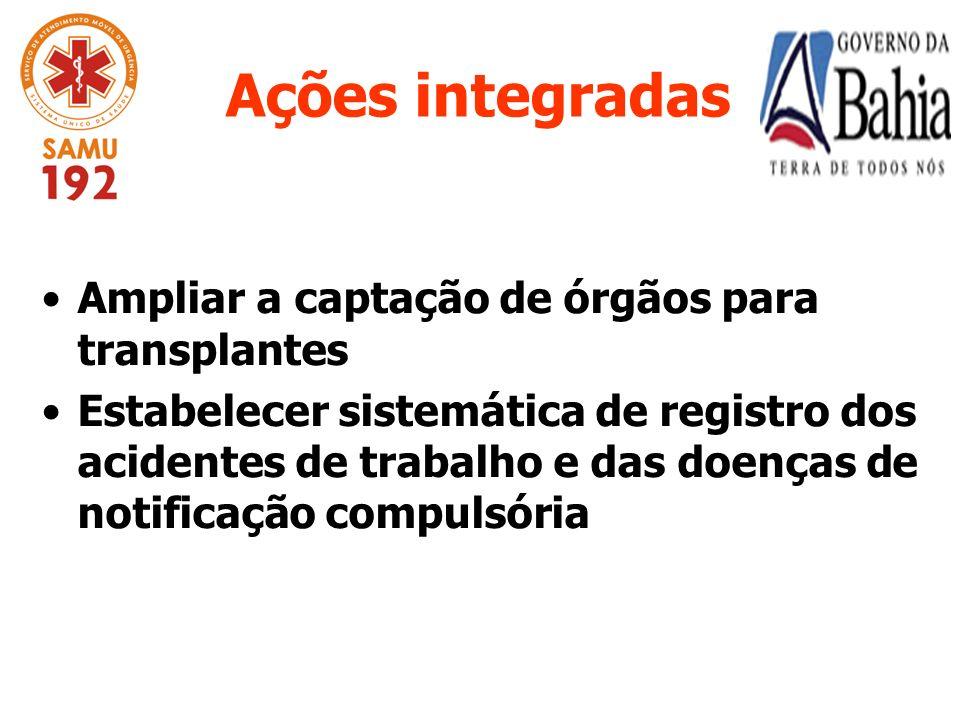 Ações integradas Ampliar a captação de órgãos para transplantes Estabelecer sistemática de registro dos acidentes de trabalho e das doenças de notificação compulsória