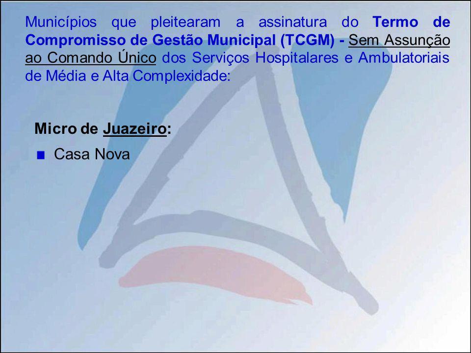 Municípios que pleitearam a assinatura do Termo de Compromisso de Gestão Municipal (TCGM) - Sem Assunção ao Comando Único dos Serviços Hospitalares e