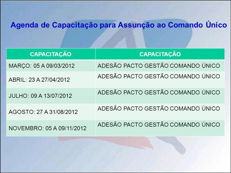 Agenda de Capacitação para Assunção ao Comando Único CAPACITAÇÃO MARÇO: 05 A 09/03/2012ADESÃO PACTO GESTÃO COMANDO ÚNICO ABRIL: 23 A 27/04/2012 ADESÃO