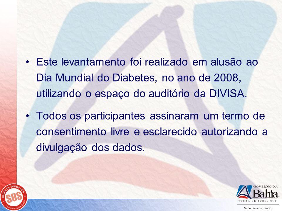 Este levantamento foi realizado em alusão ao Dia Mundial do Diabetes, no ano de 2008, utilizando o espaço do auditório da DIVISA. Todos os participant
