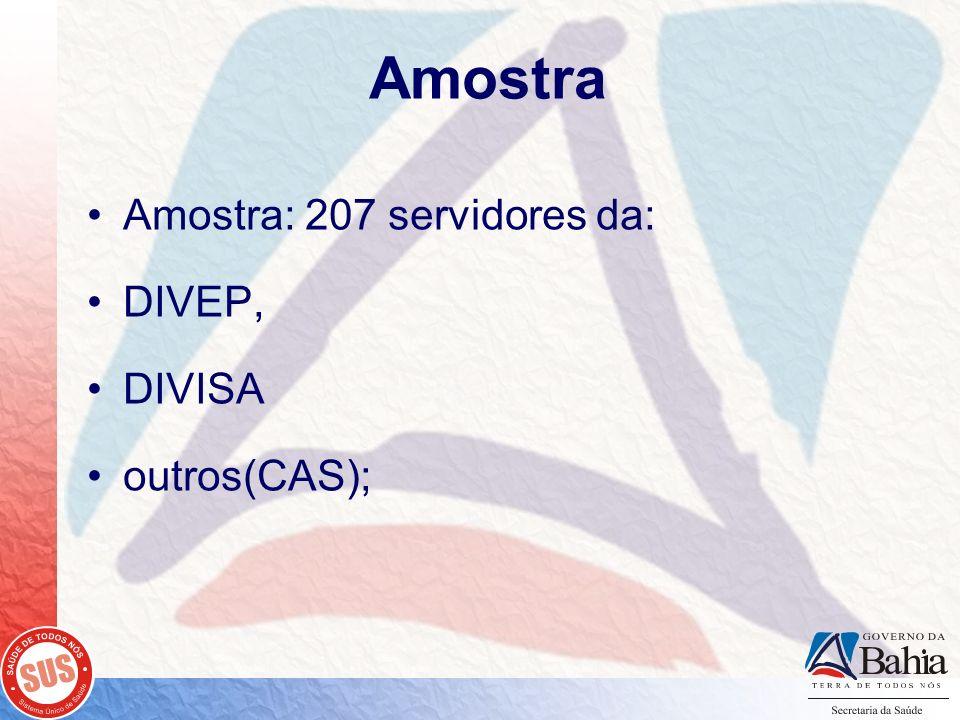Amostra Amostra: 207 servidores da: DIVEP, DIVISA outros(CAS);