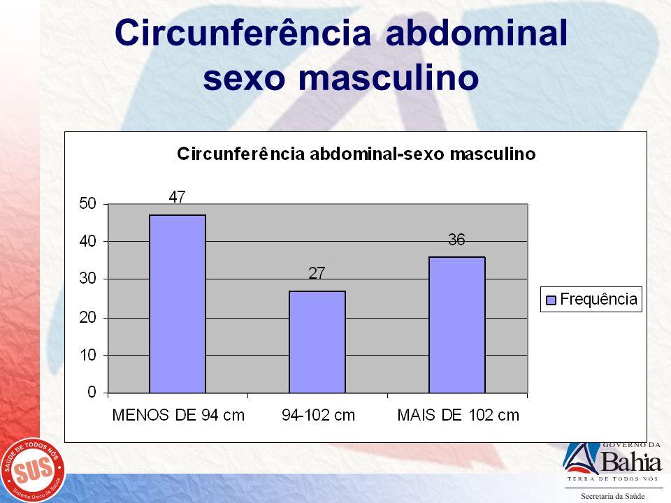 Circunferência abdominal sexo masculino
