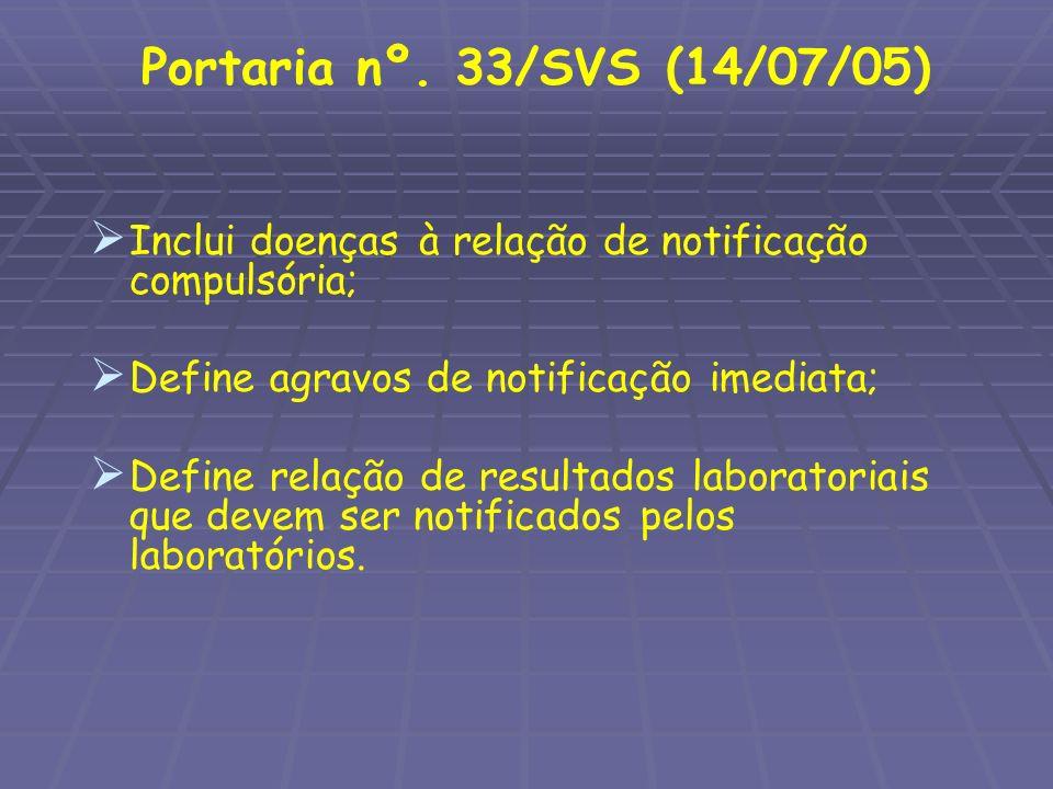 Portaria nº. 33/SVS (14/07/05) Inclui doenças à relação de notificação compulsória; Define agravos de notificação imediata; Define relação de resultad