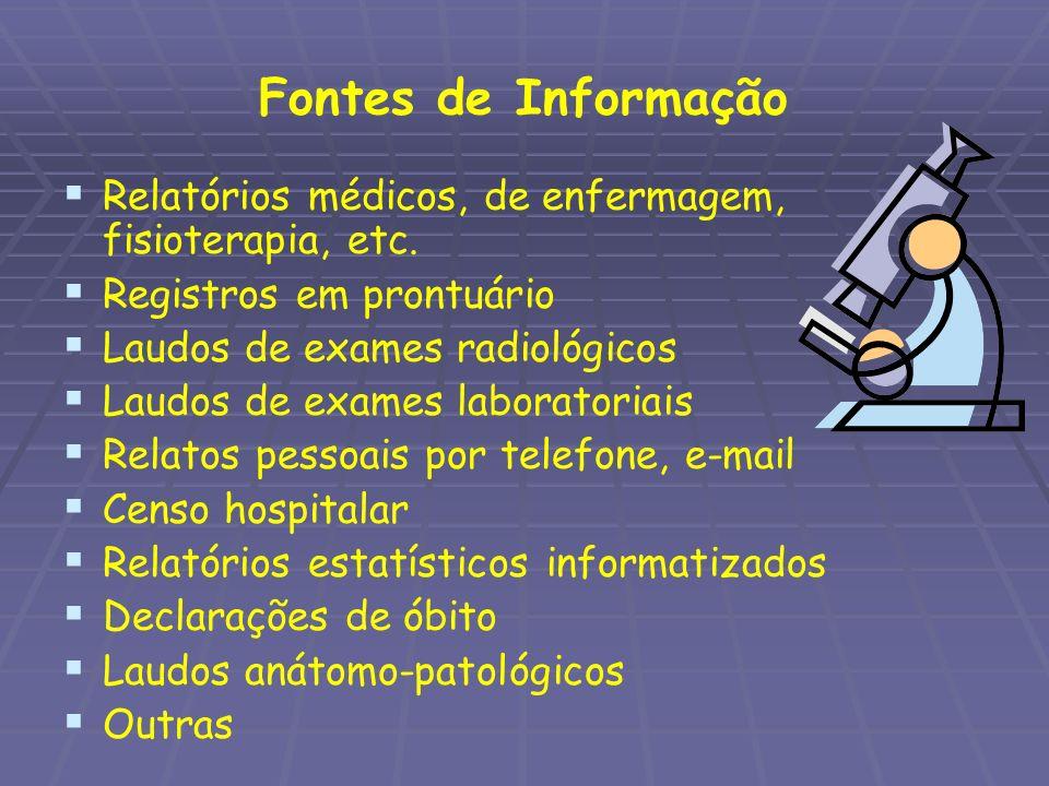 Fontes de Informação Relatórios médicos, de enfermagem, fisioterapia, etc. Registros em prontuário Laudos de exames radiológicos Laudos de exames labo