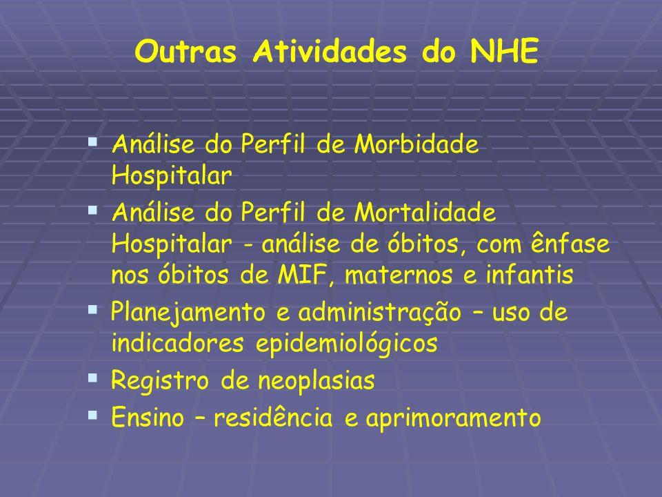 Outras Atividades do NHE Análise do Perfil de Morbidade Hospitalar Análise do Perfil de Mortalidade Hospitalar - análise de óbitos, com ênfase nos óbi