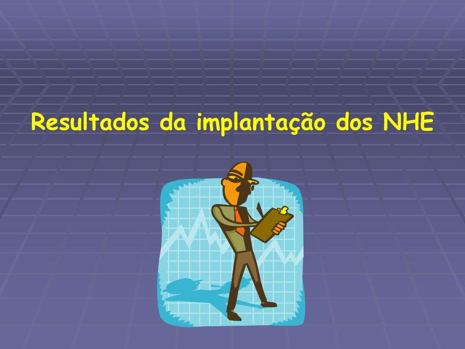 Resultados da implantação dos NHE
