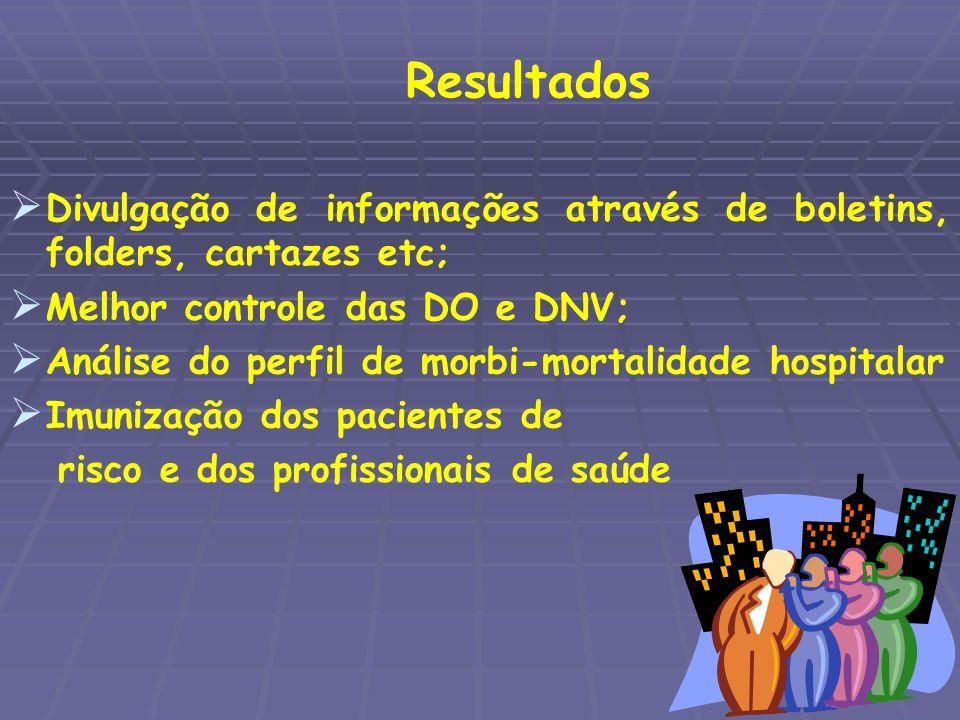Resultados Divulgação de informações através de boletins, folders, cartazes etc; Melhor controle das DO e DNV; Análise do perfil de morbi-mortalidade