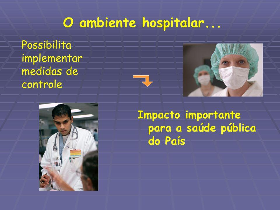 O ambiente hospitalar... Impacto importante para a saúde pública do País Possibilita implementar medidas de controle