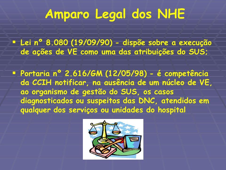 Amparo Legal dos NHE Lei nº 8.080 (19/09/90) - dispõe sobre a execução de ações de VE como uma das atribuições do SUS; Portaria nº 2.616/GM (12/05/98)