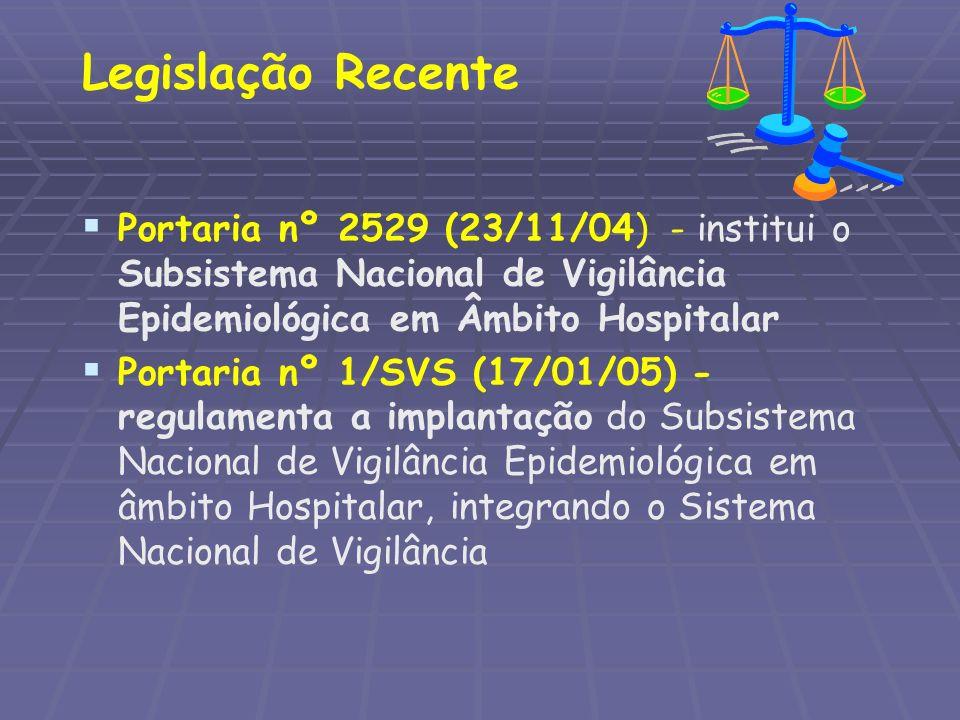 Legislação Recente Portaria nº 2529 (23/11/04) - institui o Subsistema Nacional de Vigilância Epidemiológica em Âmbito Hospitalar Portaria nº 1/SVS (1