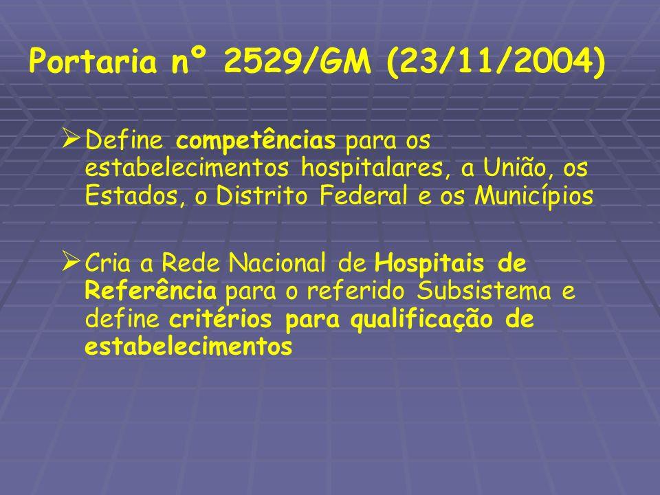 Portaria nº 2529/GM (23/11/2004) Define competências para os estabelecimentos hospitalares, a União, os Estados, o Distrito Federal e os Municípios Cr