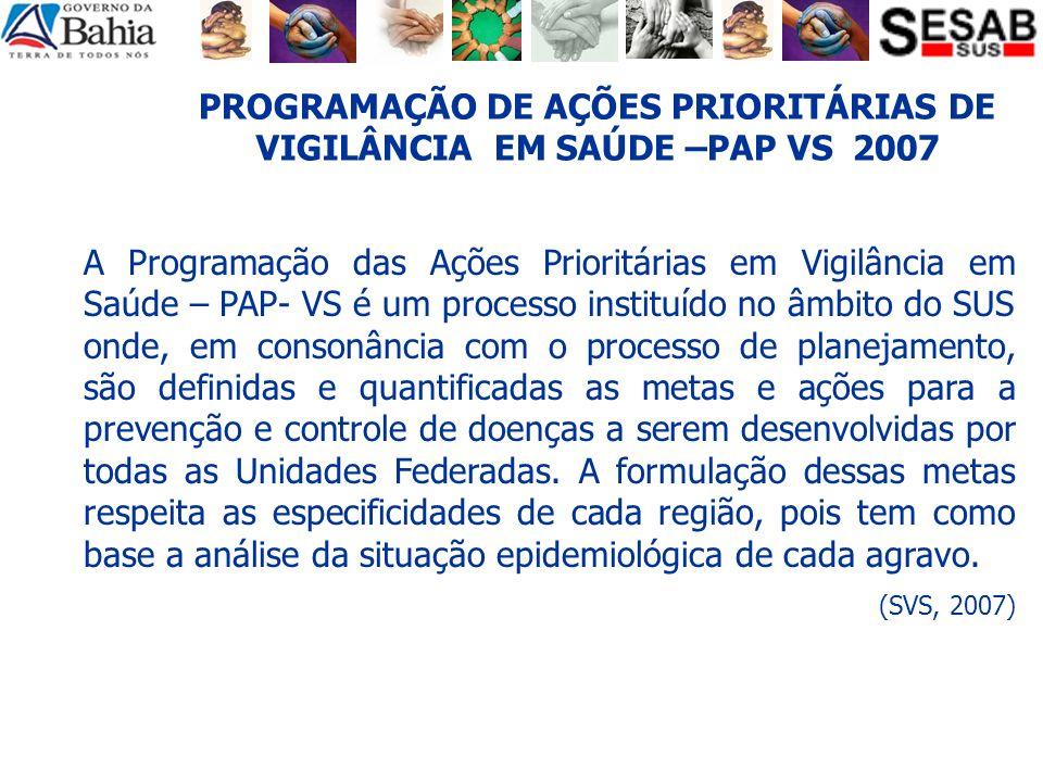 A Programação das Ações Prioritárias em Vigilância em Saúde – PAP- VS é um processo instituído no âmbito do SUS onde, em consonância com o processo de