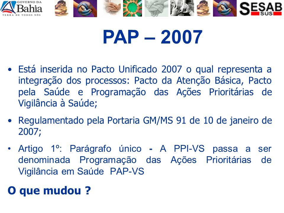 PAP – 2007 Está inserida no Pacto Unificado 2007 o qual representa a integração dos processos: Pacto da Atenção Básica, Pacto pela Saúde e Programação