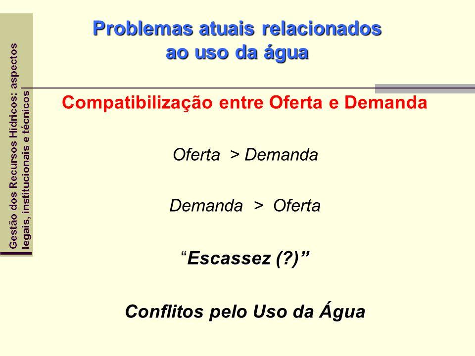 Gestão dos Recursos Hídricos: aspectoslegais, institucionais e técnicos Problemas atuais relacionados ao uso da água Compatibilização entre Oferta e D
