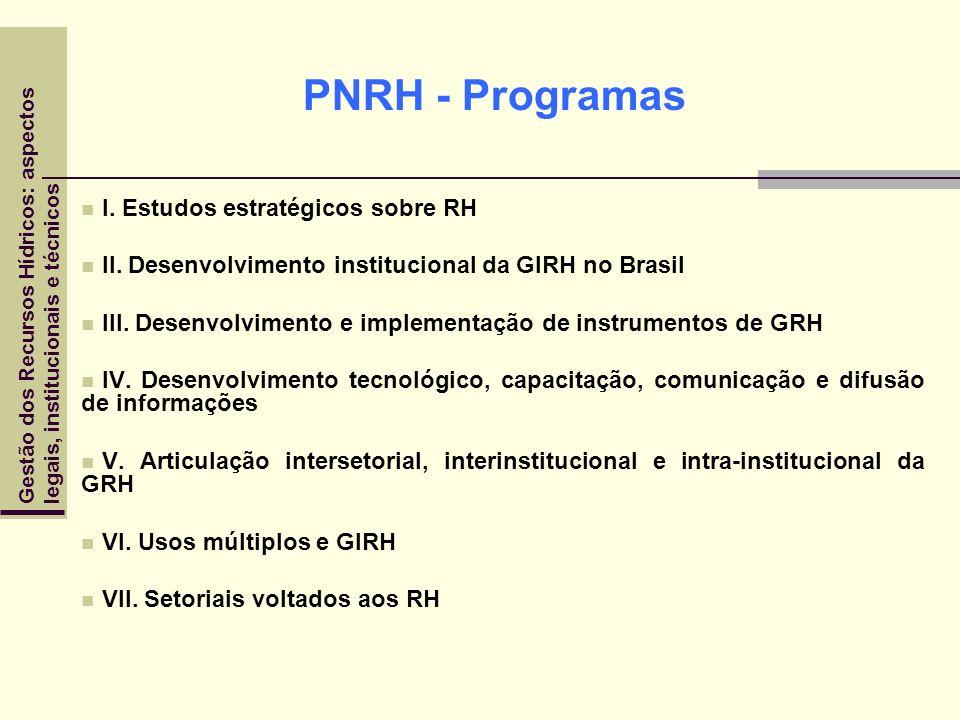Gestão dos Recursos Hídricos: aspectoslegais, institucionais e técnicos PNRH - Programas I. Estudos estratégicos sobre RH II. Desenvolvimento instituc