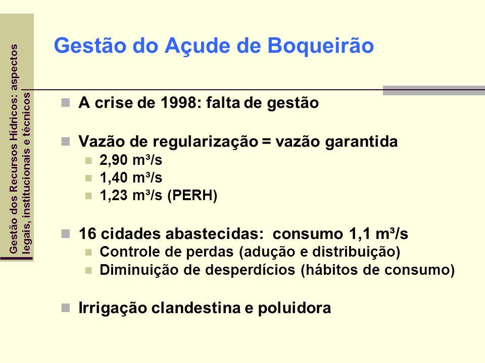 Gestão dos Recursos Hídricos: aspectoslegais, institucionais e técnicos Gestão do Açude de Boqueirão A crise de 1998: falta de gestão Vazão de regular