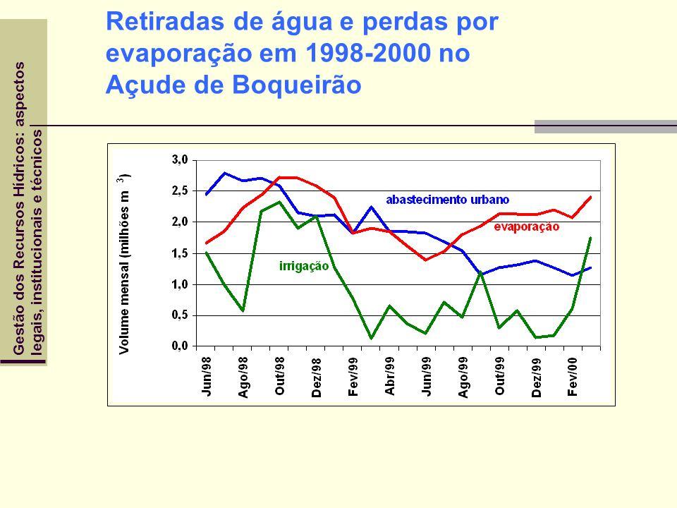 Gestão dos Recursos Hídricos: aspectoslegais, institucionais e técnicos Retiradas de água e perdas por evaporação em 1998-2000 no Açude de Boqueirão
