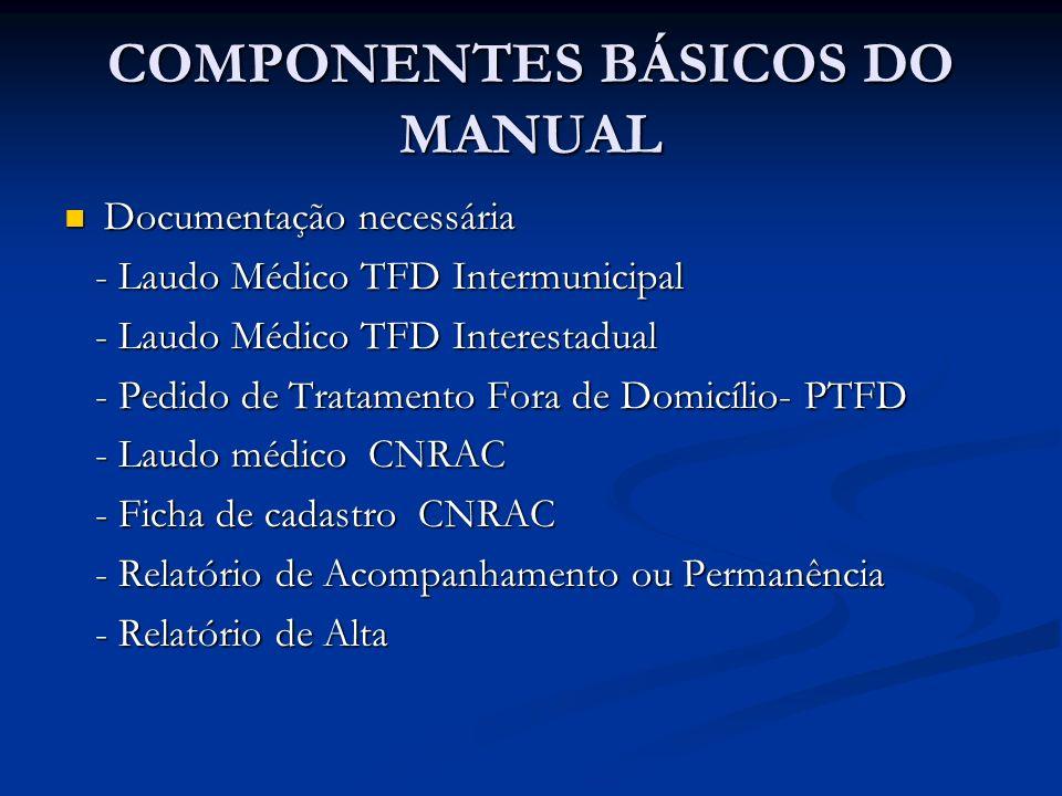 COMPONENTES BÁSICOS DO MANUAL Documentação necessária Documentação necessária - Laudo Médico TFD Intermunicipal - Laudo Médico TFD Intermunicipal - La