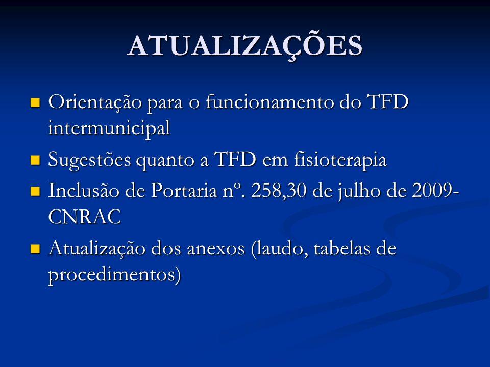 ATUALIZAÇÕES Orientação para o funcionamento do TFD intermunicipal Orientação para o funcionamento do TFD intermunicipal Sugestões quanto a TFD em fis