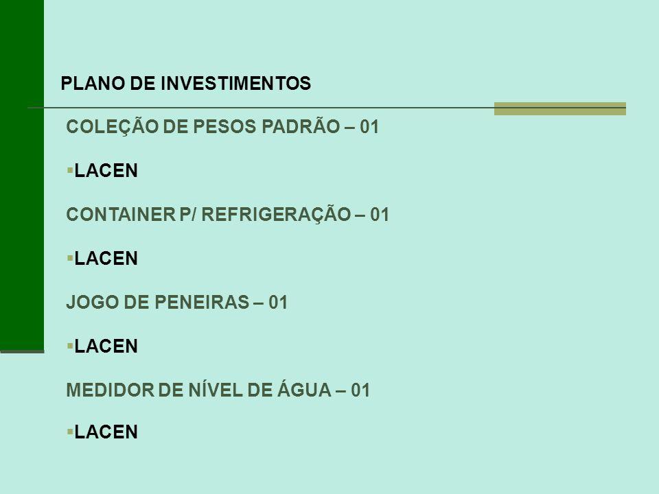 PLANO DE INVESTIMENTOS COLEÇÃO DE PESOS PADRÃO – 01 LACEN CONTAINER P/ REFRIGERAÇÃO – 01 LACEN JOGO DE PENEIRAS – 01 LACEN MEDIDOR DE NÍVEL DE ÁGUA –