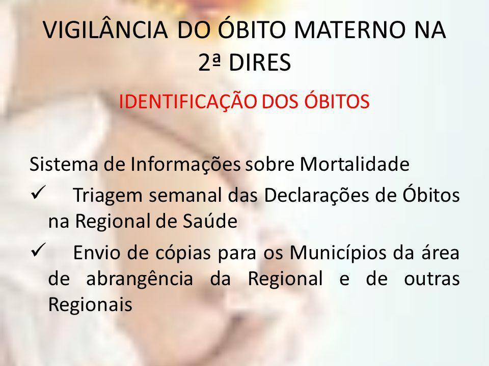 VIGILÂNCIA DO ÓBITO MATERNO NA 2ª DIRES IDENTIFICAÇÃO DOS ÓBITOS Sistema de Informações sobre Mortalidade Triagem semanal das Declarações de Óbitos na