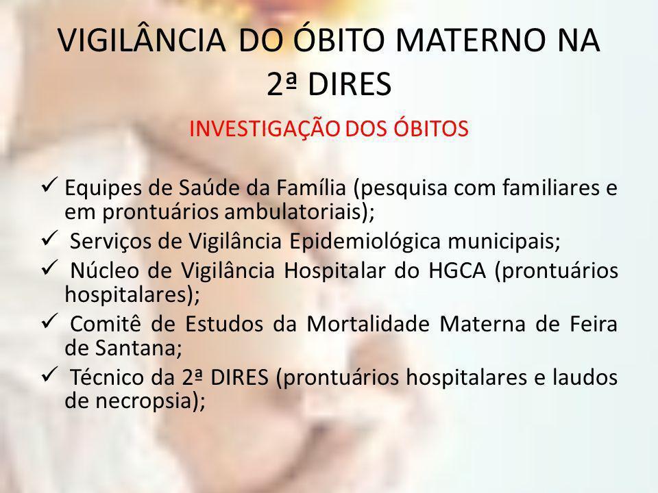 VIGILÂNCIA DO ÓBITO MATERNO NA 2ª DIRES INVESTIGAÇÃO DOS ÓBITOS Equipes de Saúde da Família (pesquisa com familiares e em prontuários ambulatoriais);