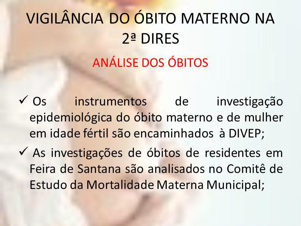 VIGILÂNCIA DO ÓBITO MATERNO NA 2ª DIRES ANÁLISE DOS ÓBITOS Os instrumentos de investigação epidemiológica do óbito materno e de mulher em idade fértil