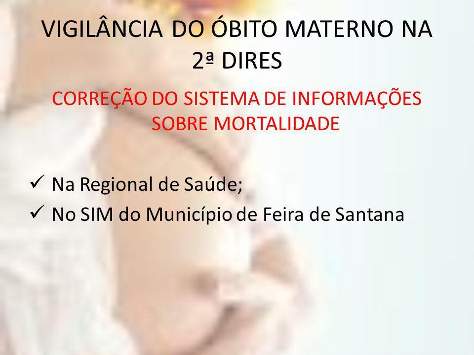 VIGILÂNCIA DO ÓBITO MATERNO NA 2ª DIRES CORREÇÃO DO SISTEMA DE INFORMAÇÕES SOBRE MORTALIDADE Na Regional de Saúde; No SIM do Município de Feira de San