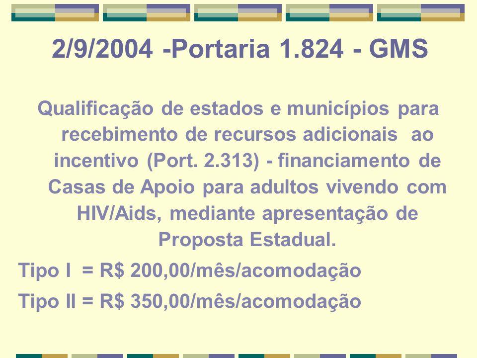 2/9/2004 -Portaria 1.824 - GMS Qualificação de estados e municípios para recebimento de recursos adicionais ao incentivo (Port.